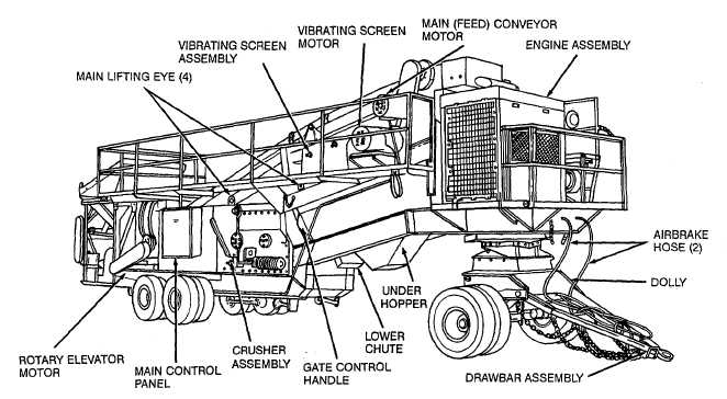4. Aggregate Crushing and Screening Plant