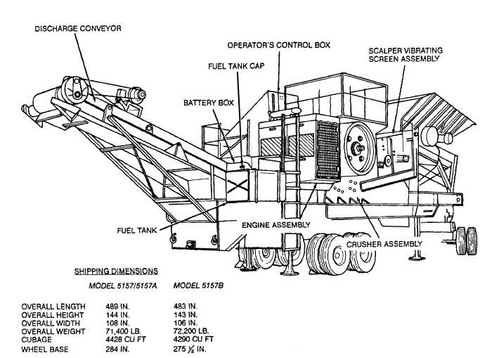 Figure 2. Jaw crusher, right rear, three-quarter view and