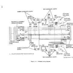 Volvo Semi Truck Wiring Diagram Diagrams Lighting Circuits Engine