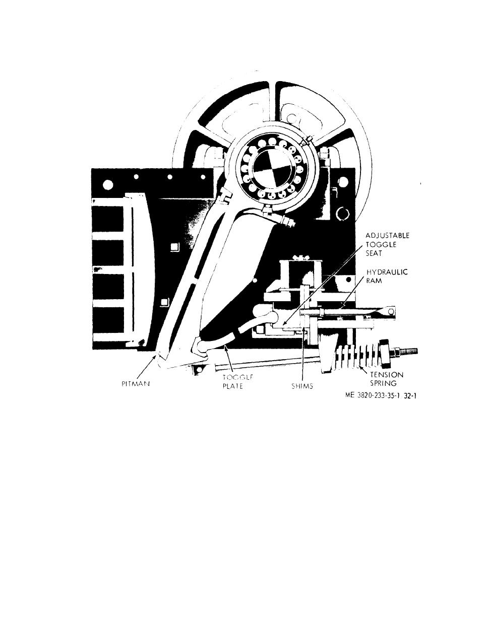 Figure 32-1. Jaw crusher, cross section view.