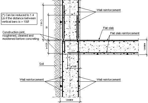 Construction details. CYPE. CCM706: Intermediate interface