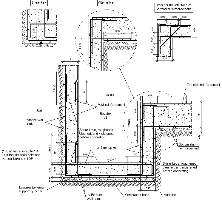 Dock Leveler Wiring Diagram Boat Diagram ~ Elsavadorla