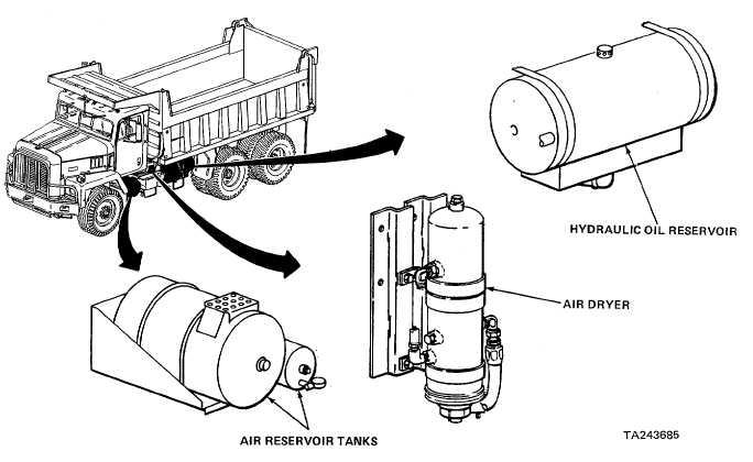 Air Reservoir Tanks (two)