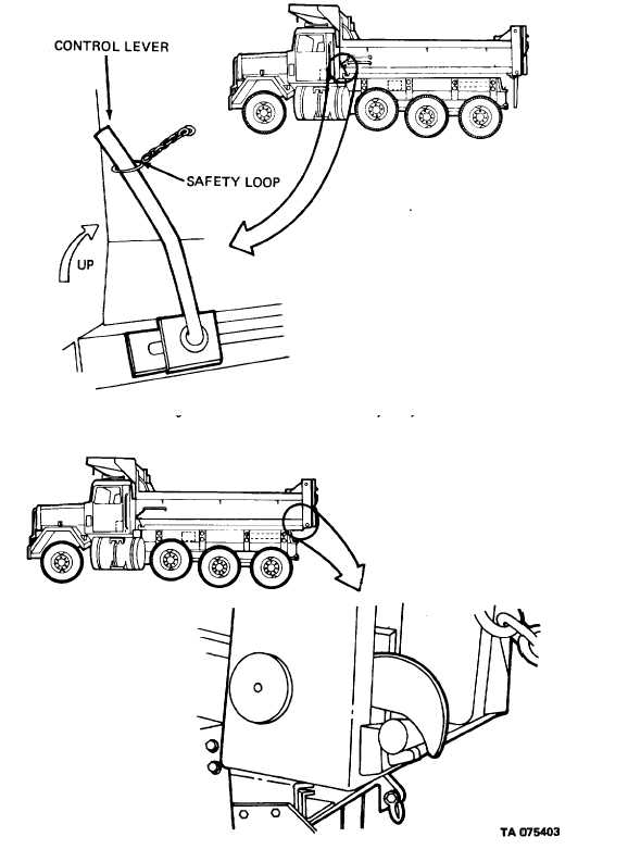 Figure 2-1. Control Lever and Safety Loop