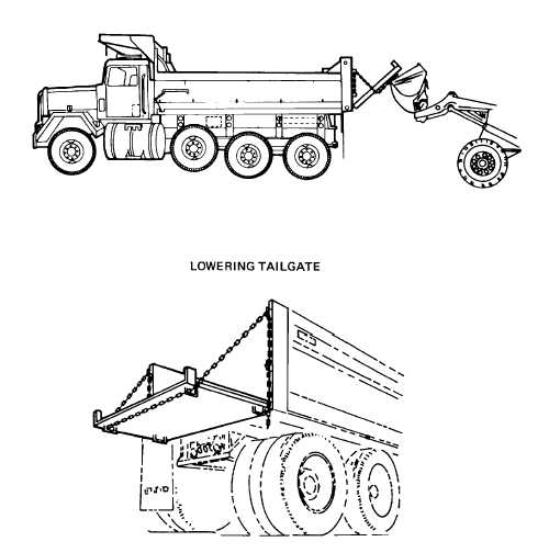 Figure 2-14. Lowering Tailgate for Hauling Long Material.