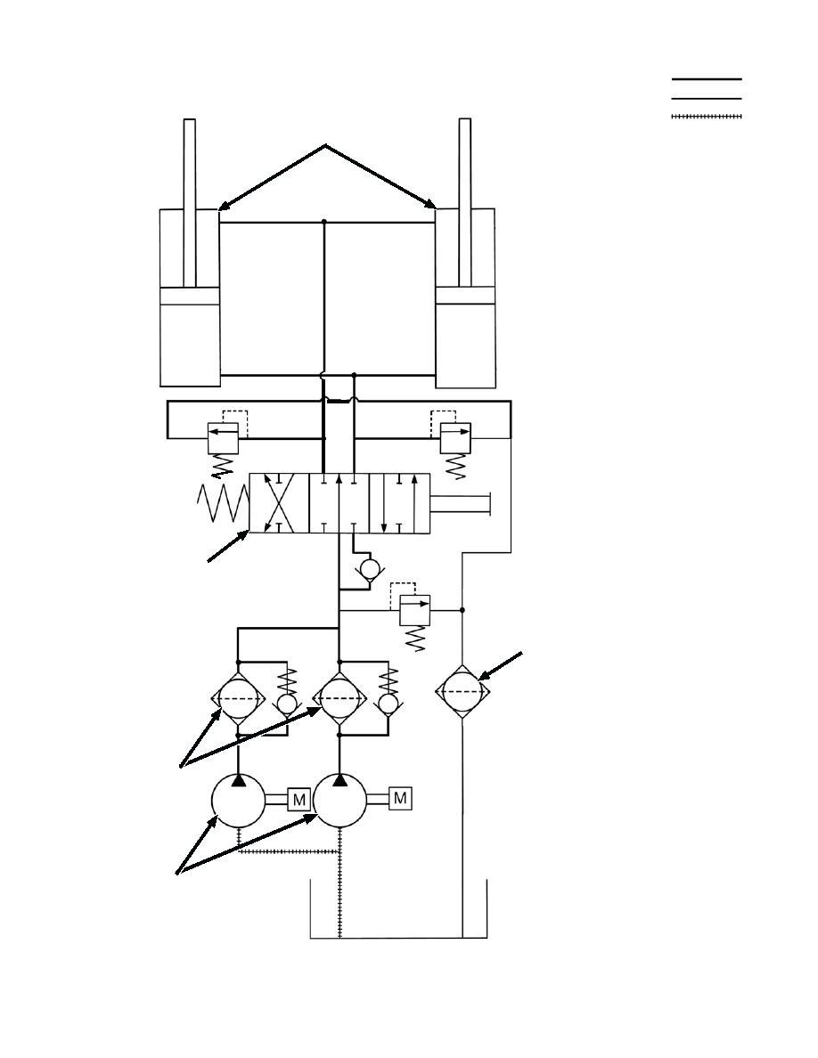 APRON HYDRAULIC SCHEMATIC