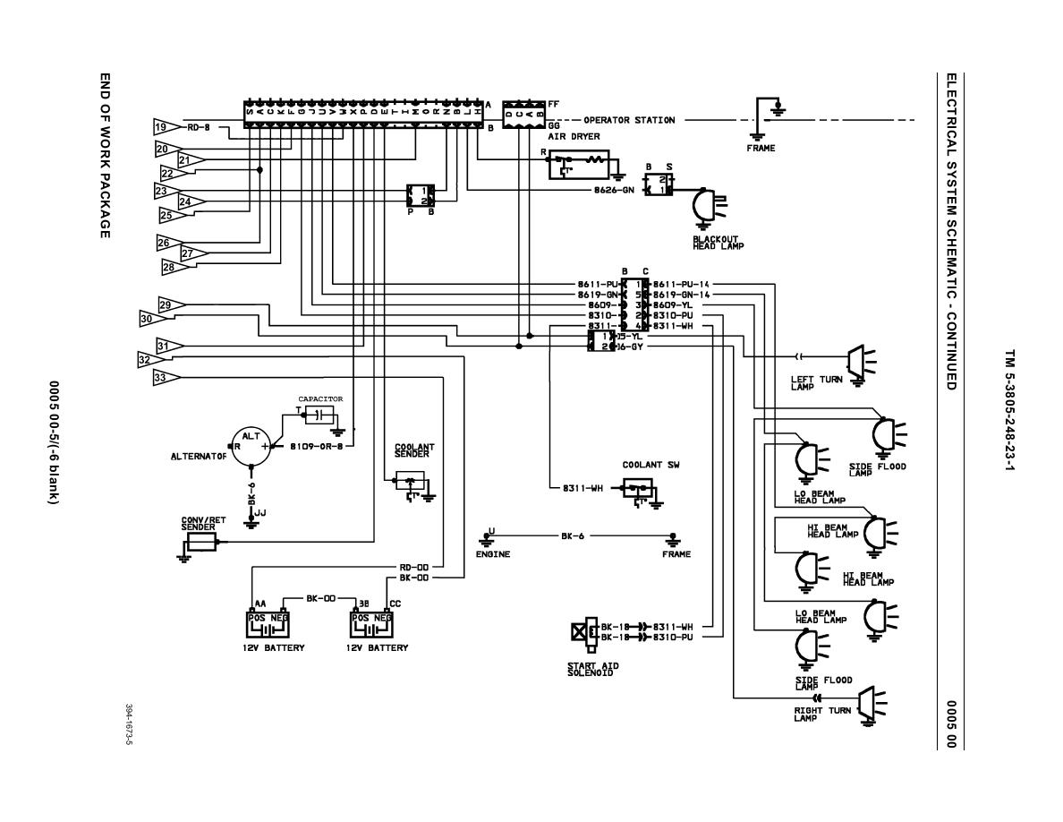 Electrical System Schematic Continued