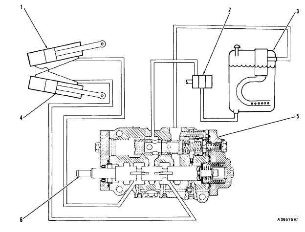 Ik mijn auto rennen: Hydraulic steering filter pump