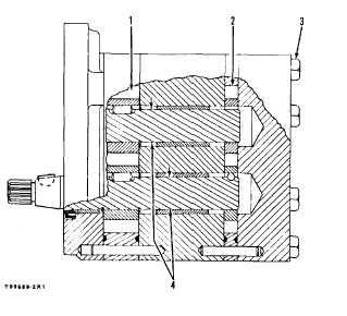Hydraulic Pump Test Bench Torque Converter Test Bench