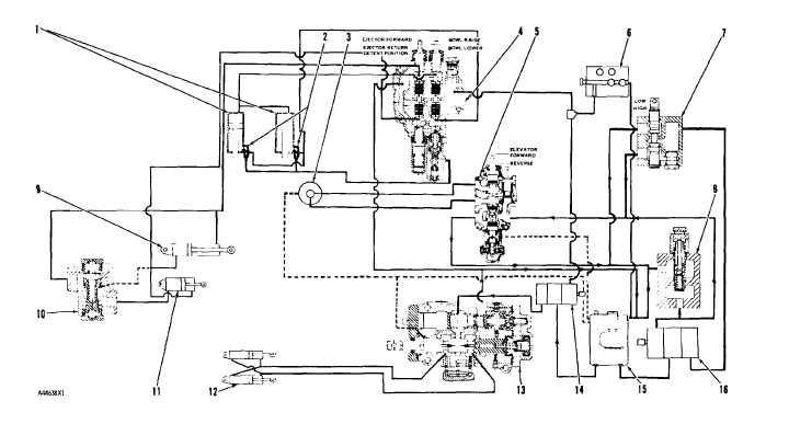Hydraulic schematic flow meter
