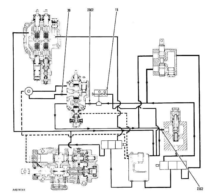 TESTING SLOW SPEED CIRCUIT OF ELEVATOR