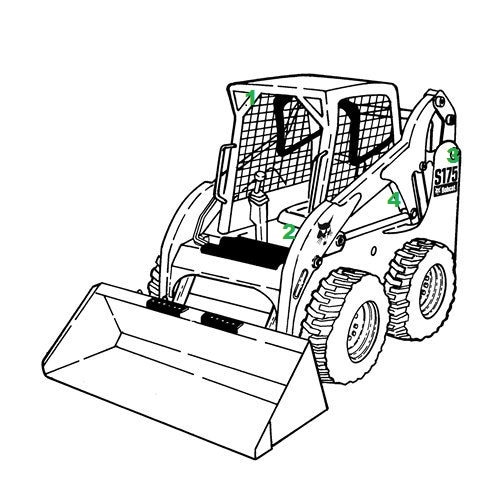 Skid Steer Loaders Serial VIN Identification Number