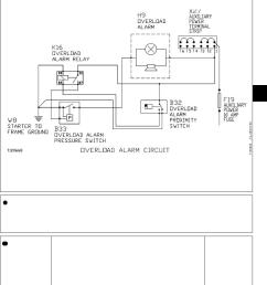 tm 5 3805 281 24 1 sub system diagnostics overload alarm circuit schematic [ 842 x 1084 Pixel ]
