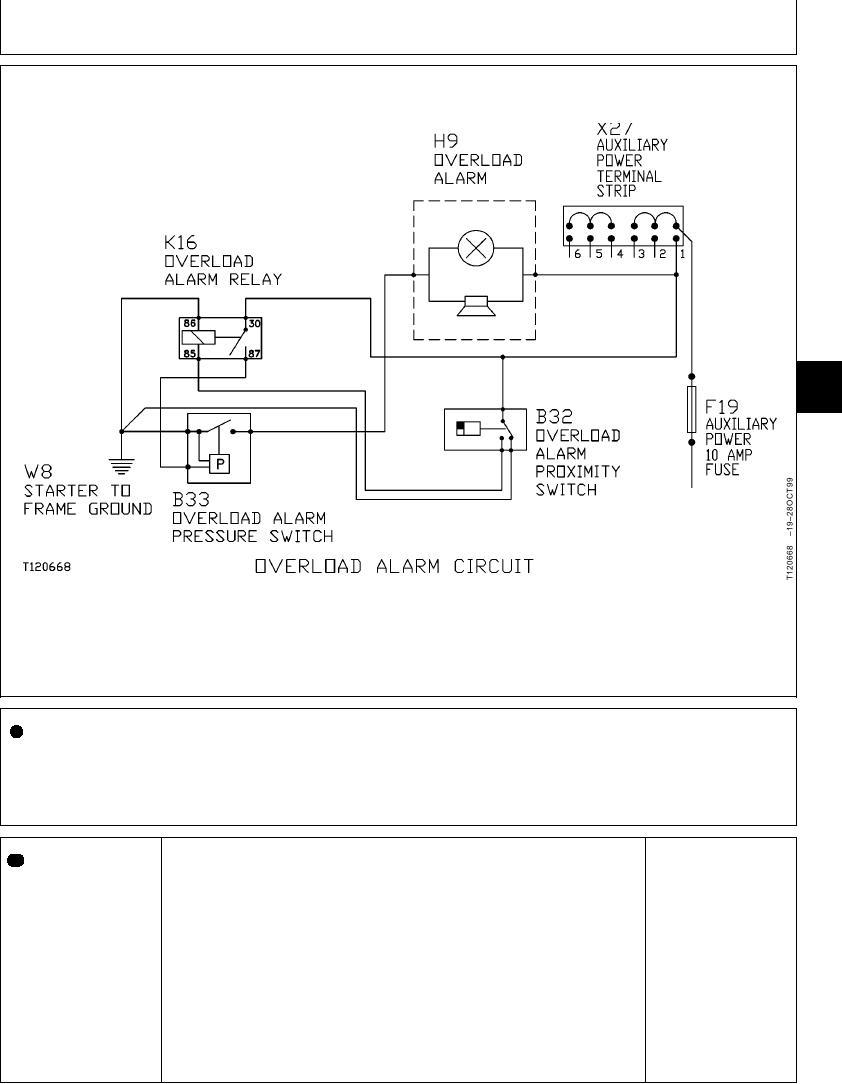 hight resolution of tm 5 3805 281 24 1 sub system diagnostics overload alarm circuit schematic