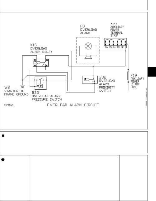 small resolution of tm 5 3805 281 24 1 sub system diagnostics overload alarm circuit schematic