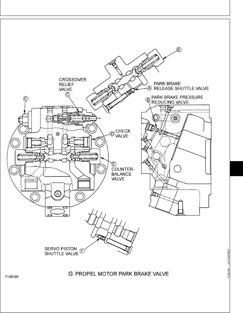PROPEL MOTOR PARK BRAKE VALVE HOUSING OPERATION