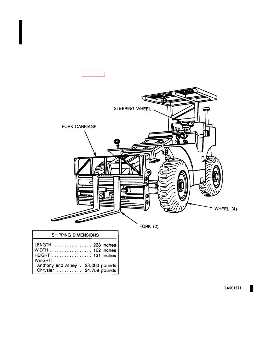 Figure 1-1. Rough terrain forklift truck, right front
