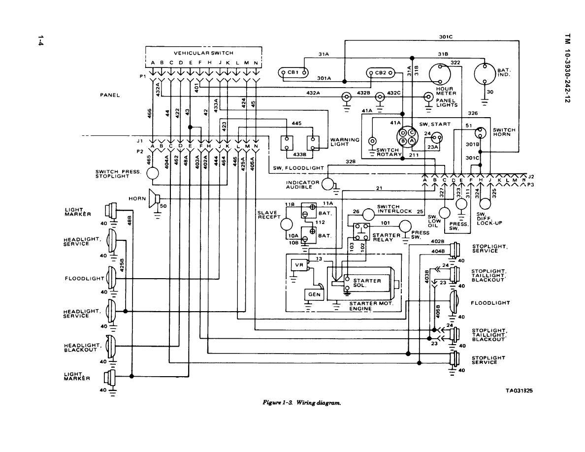 hight resolution of wiring diagram tm 10 3930 242 120016