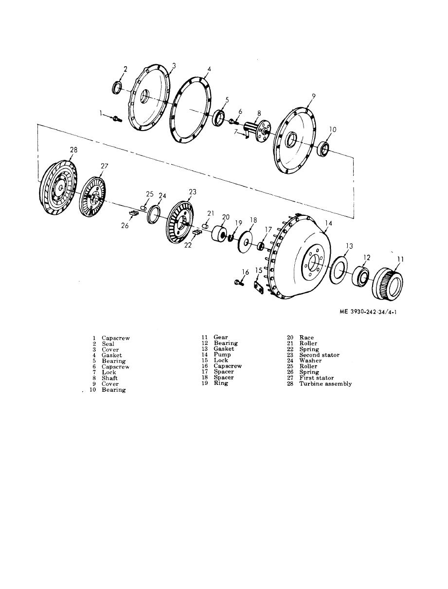 Figure 4-1. Torque converter, exploded view.
