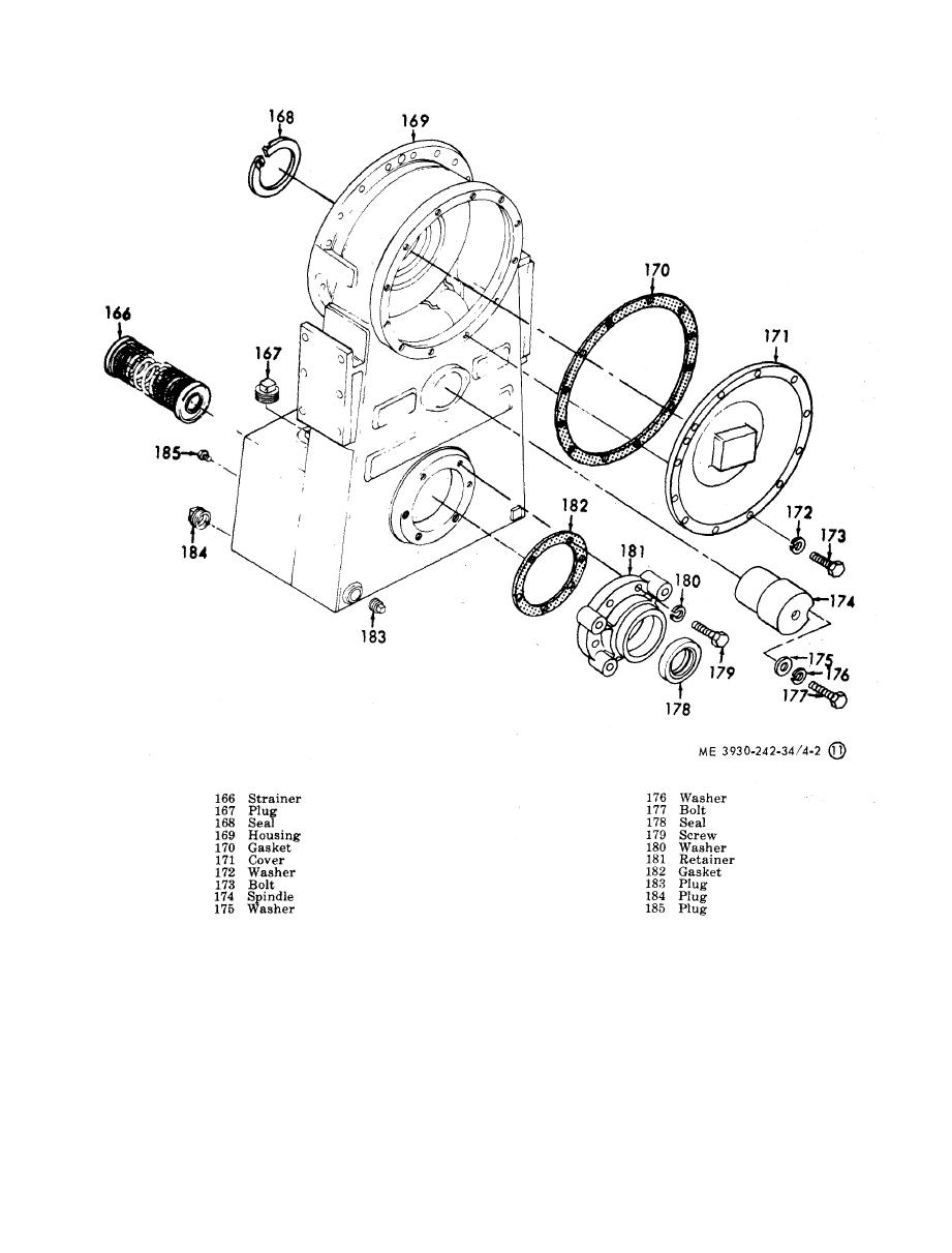 Figure 4-2. Torque converter and transmission assembly