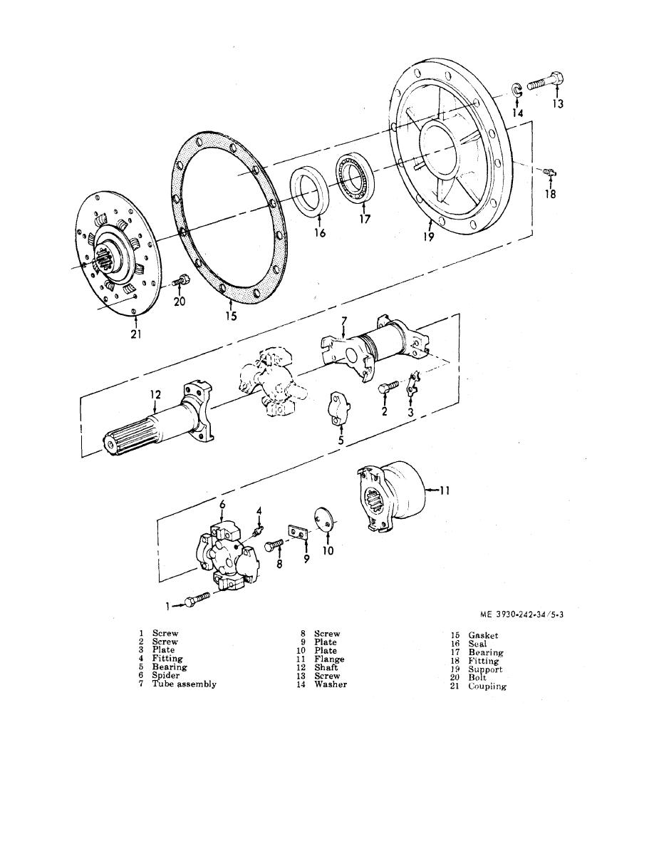 Figure 5-3. Engine propeller shaft, disassembly and reas-