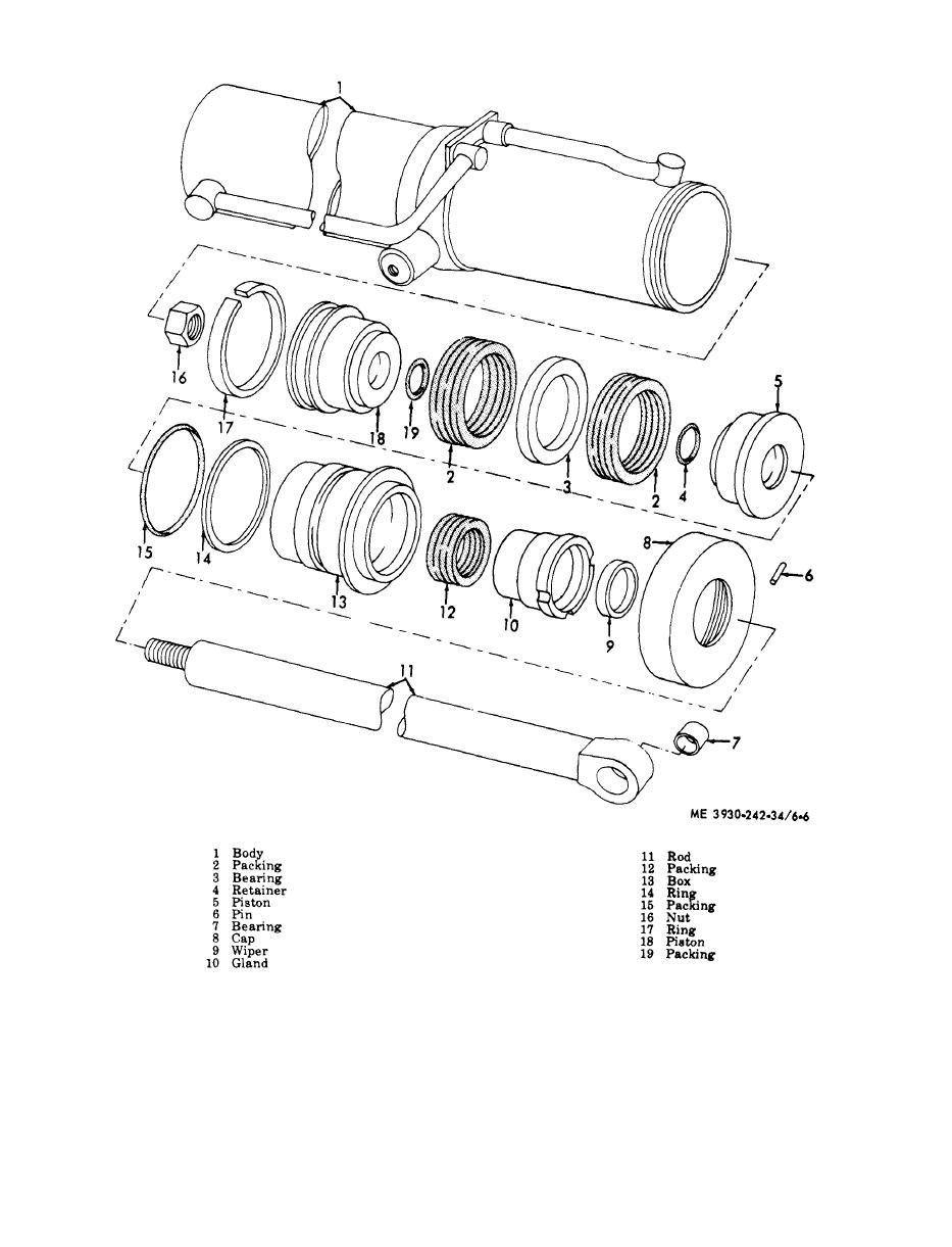 Figure 6-6. Hydraulic lift cylinder, disassembly and reas-