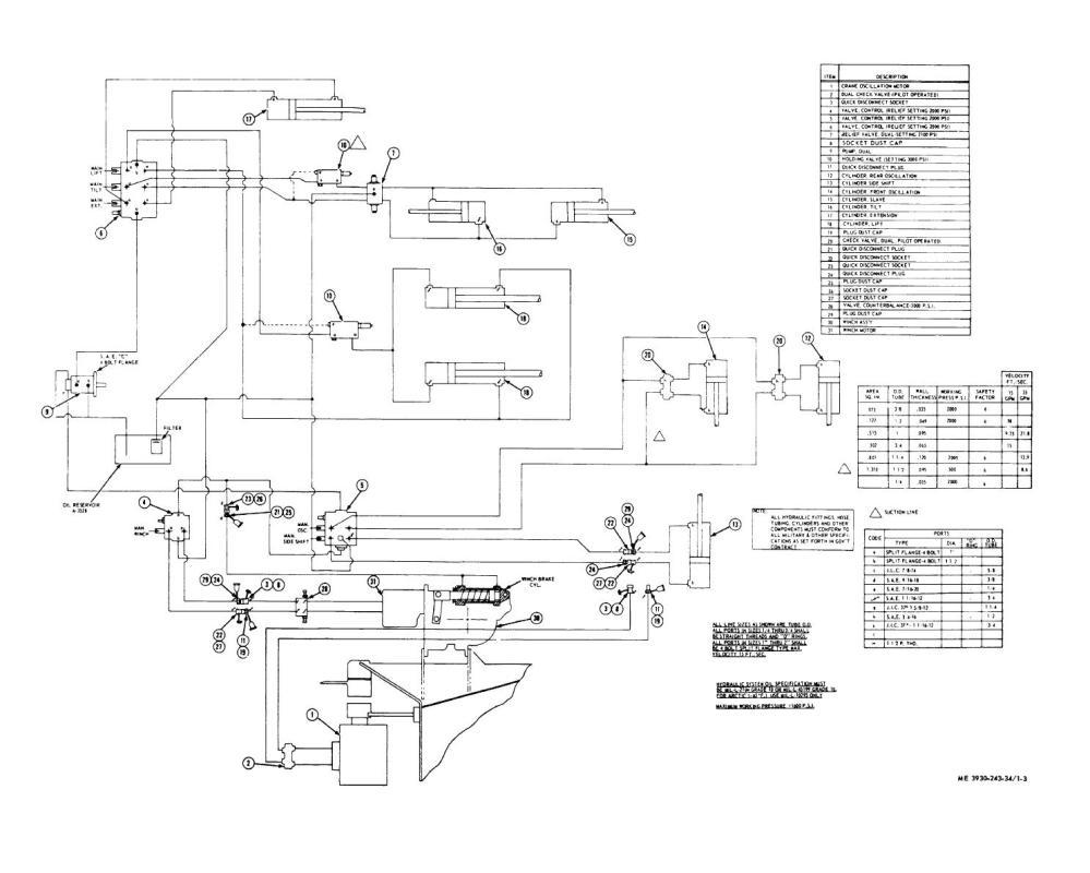 medium resolution of oilfield wiring diagrams wiring diagrams tm 10 3930 243 340274im oilfield wiring diagrams wiring diagrams basic electrical wiring diagrams at cita