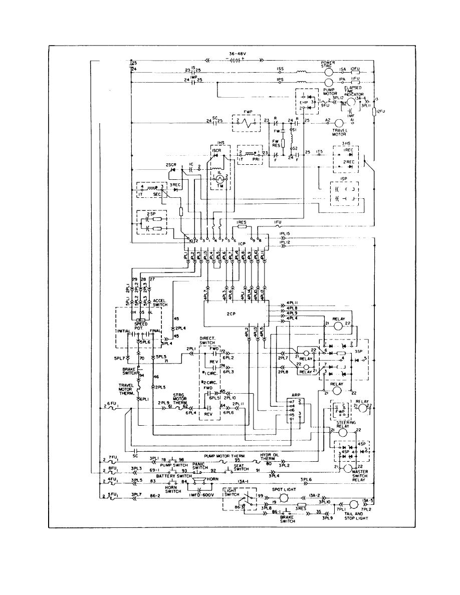 Figure 4-1. Control Panel Circuit, Schematic Diagram.