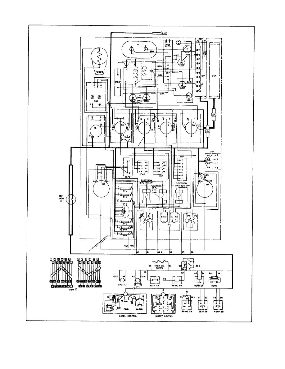 Figure 4-2. Control Panel Circuit, Wiring Diagram.