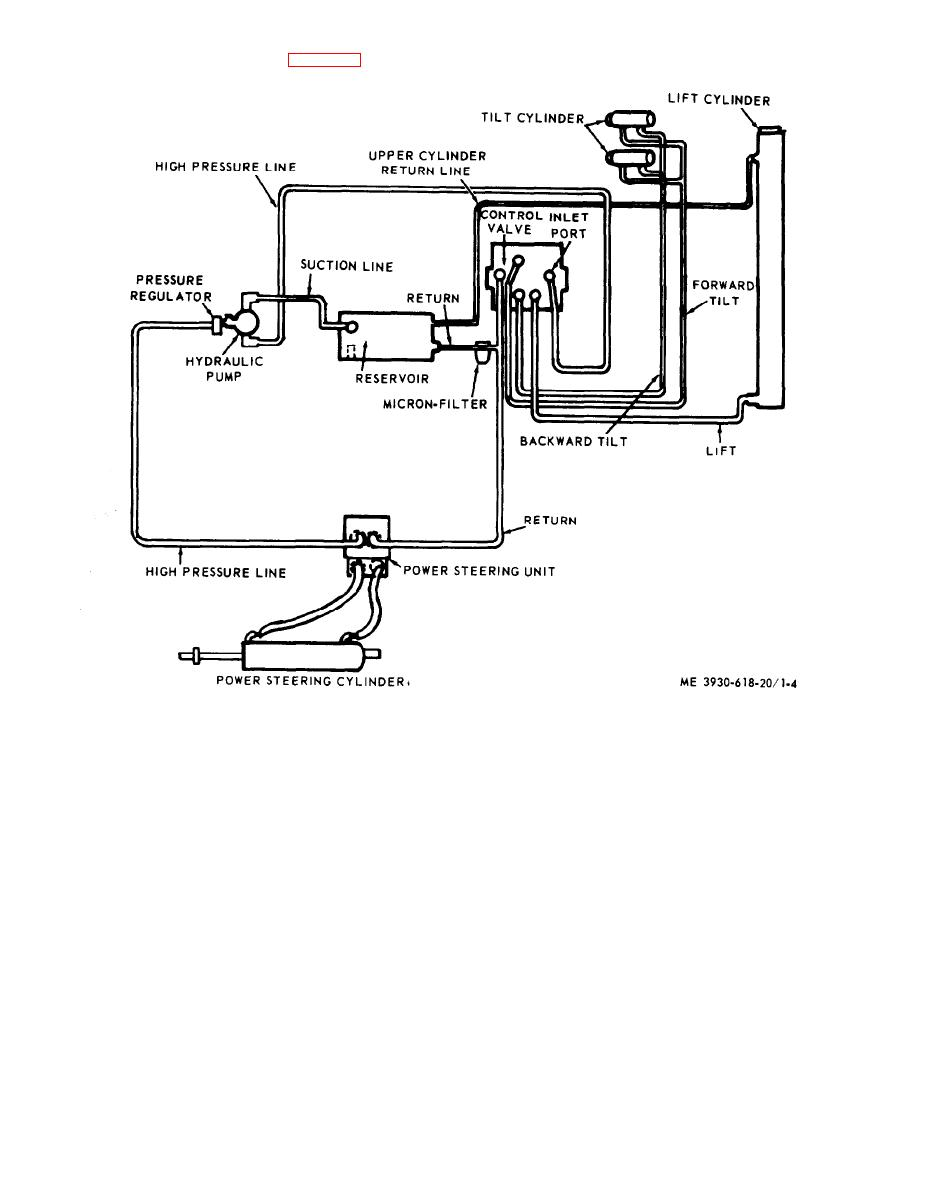 medium resolution of hydraulic lift wiring diagram images