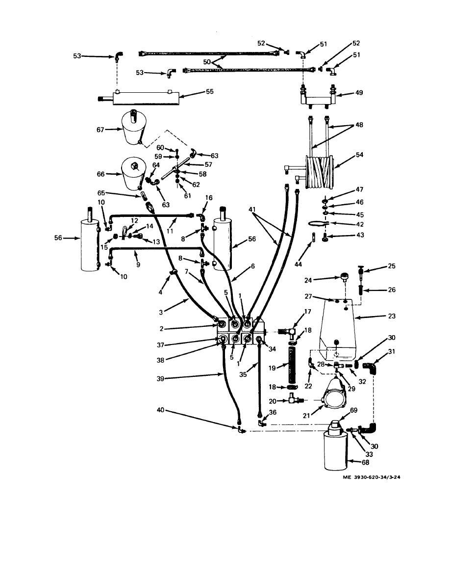 Figure 3-24. Hydraulic system, schematic diagram.