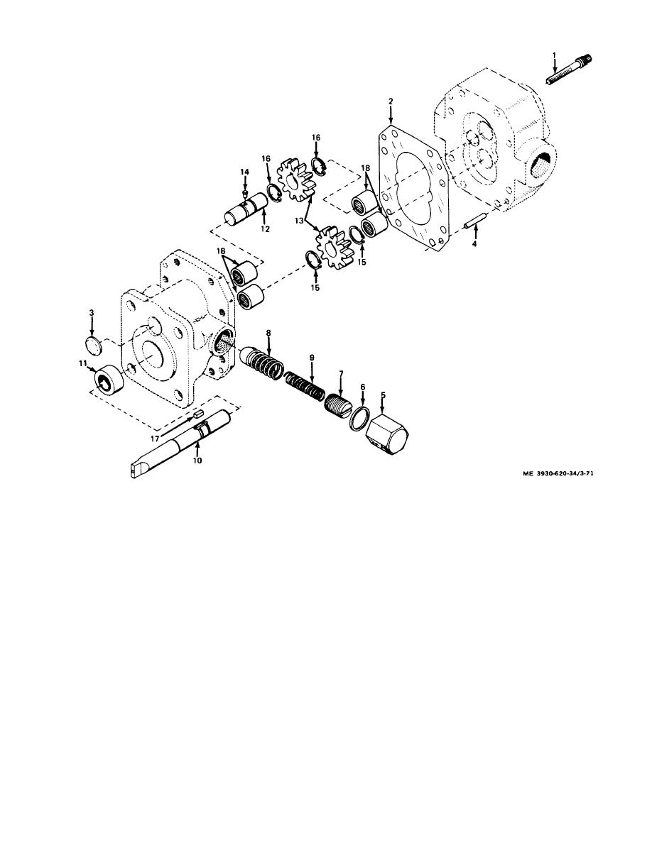 Figure 3-71. Power steering pump, exploded view.