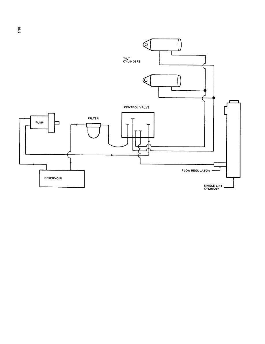 medium resolution of hydraulic lift schematic