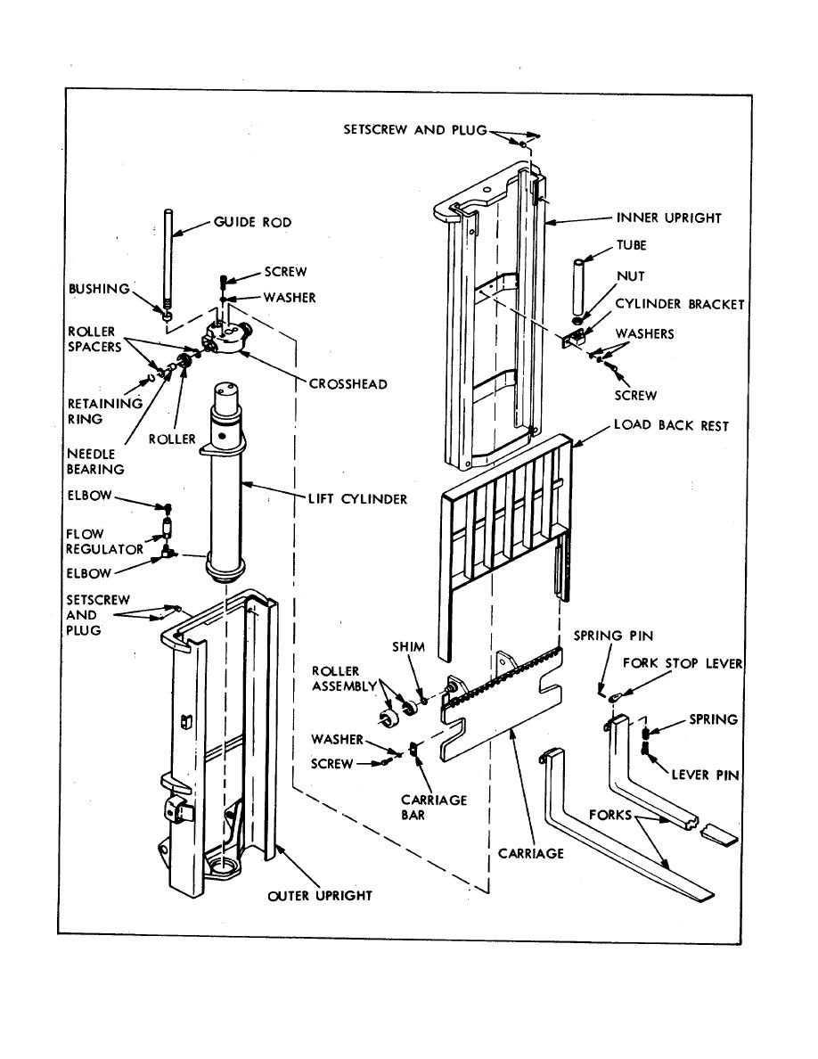 Toyota Forklift Mast Diagram, Toyota, Get Free Image About