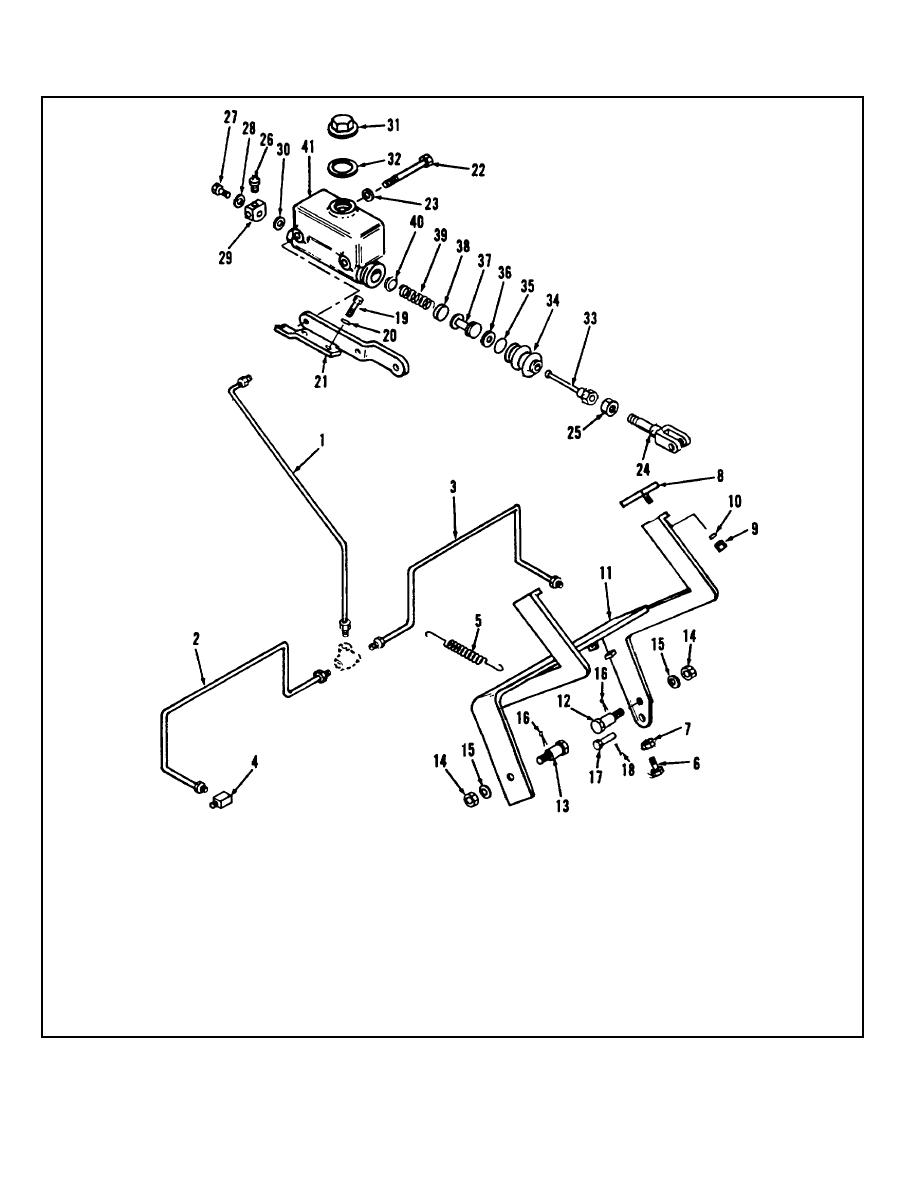 Figure 4-10. Hydraulic Brake Master Cylinder and Pedal