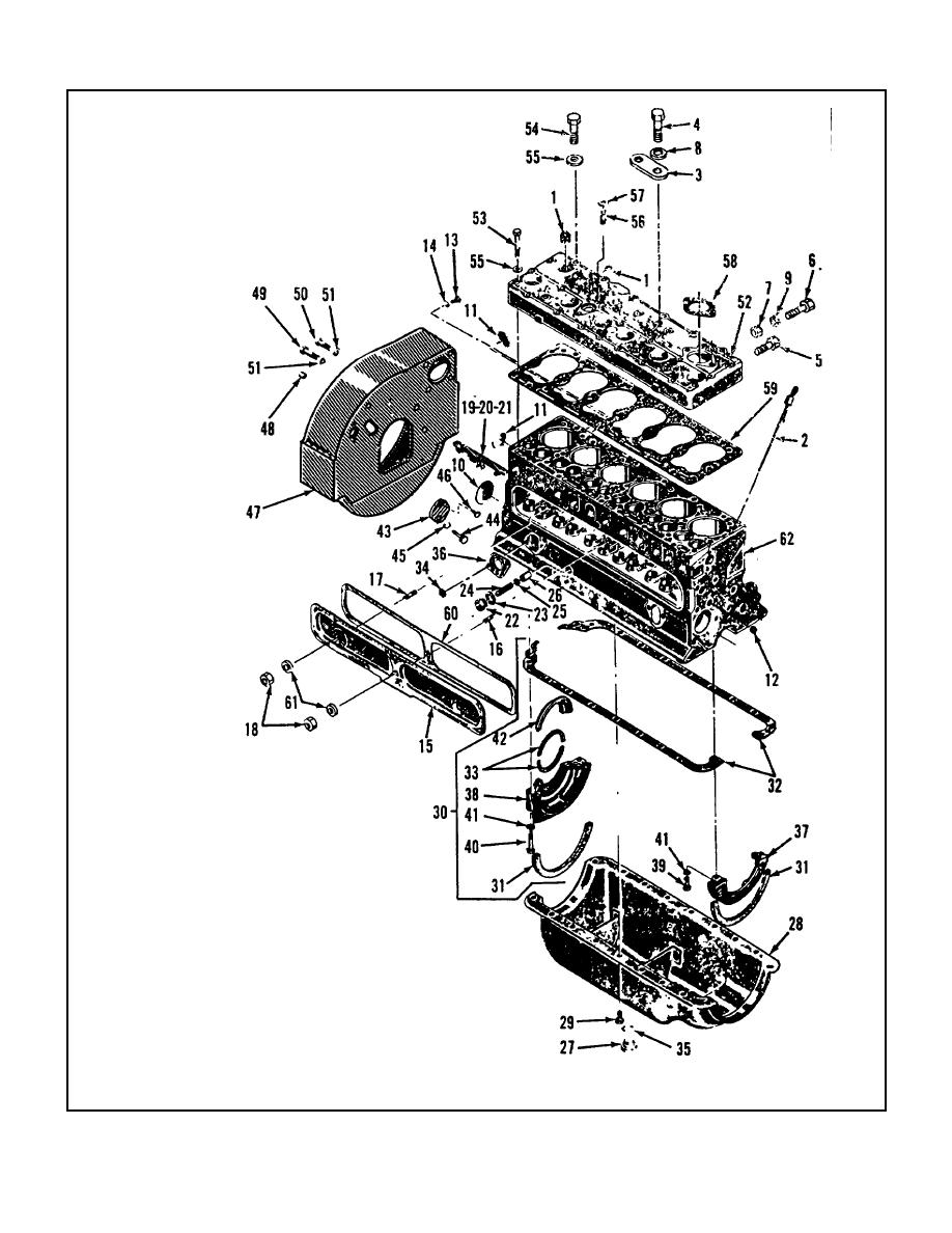 Figure 4-22. Engine Cylinder Block, Head and Oil Pan Group