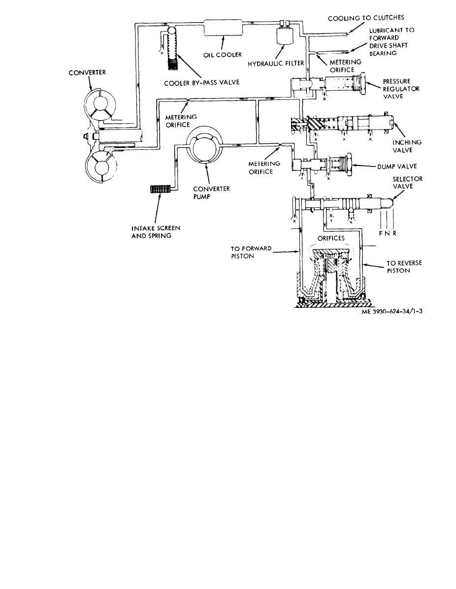 Dodge 904 Transmission Diagram, Dodge, Free Engine Image