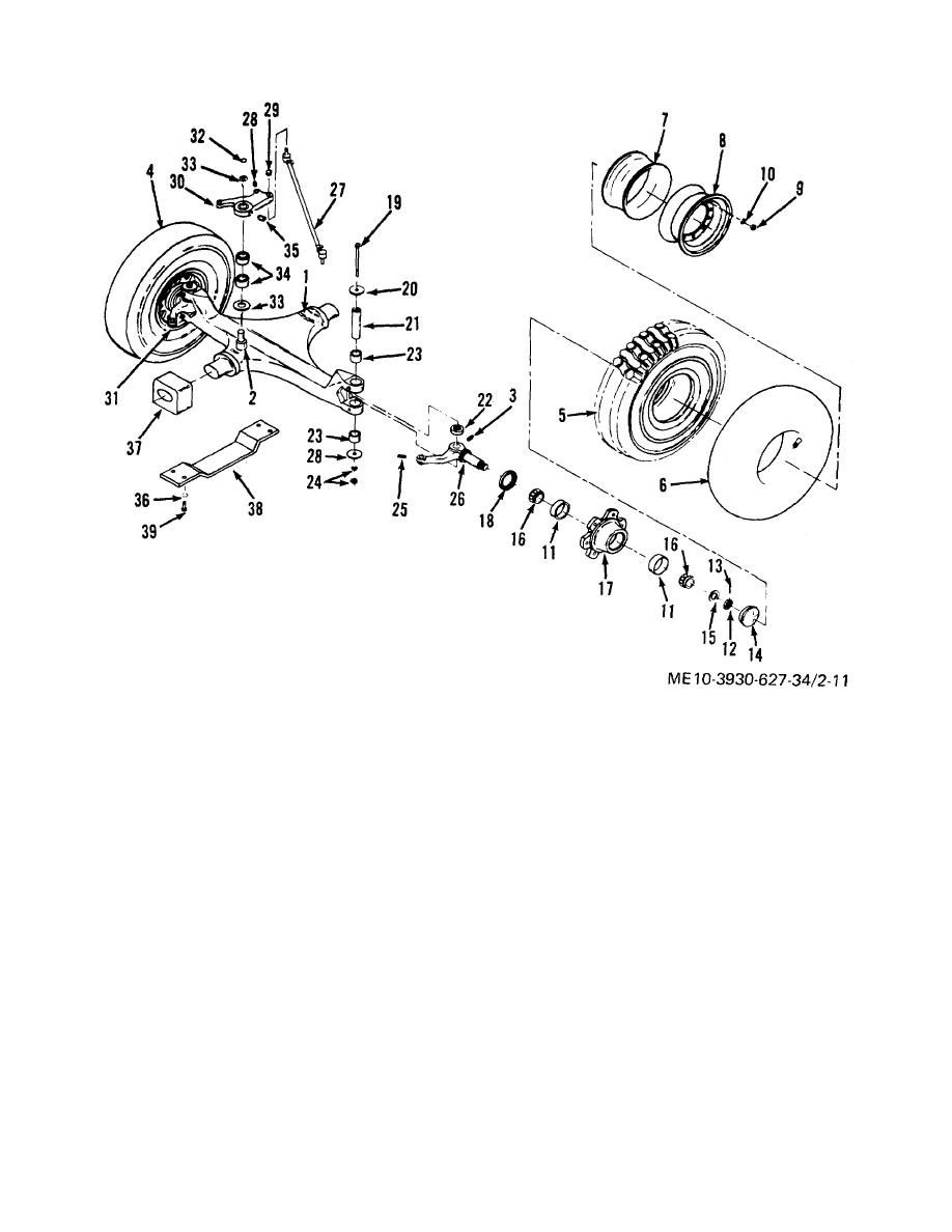 Figure 2-11. Steering axle, exploded view.