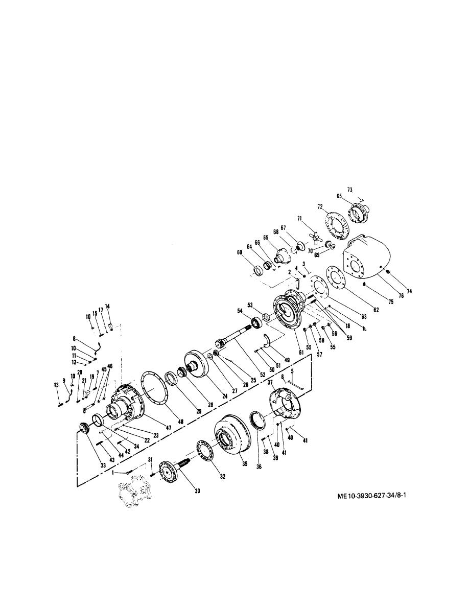 Figure 8-1. Drive axle, exploded view.