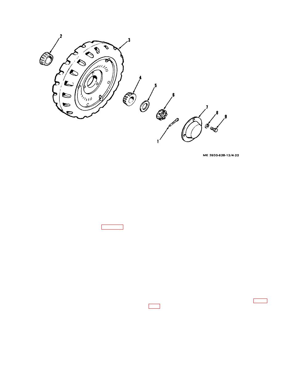 Figure 4-22. Drive wheel, exploded view.
