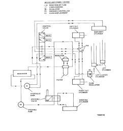 hydraulic system schematic diagram  [ 918 x 1188 Pixel ]
