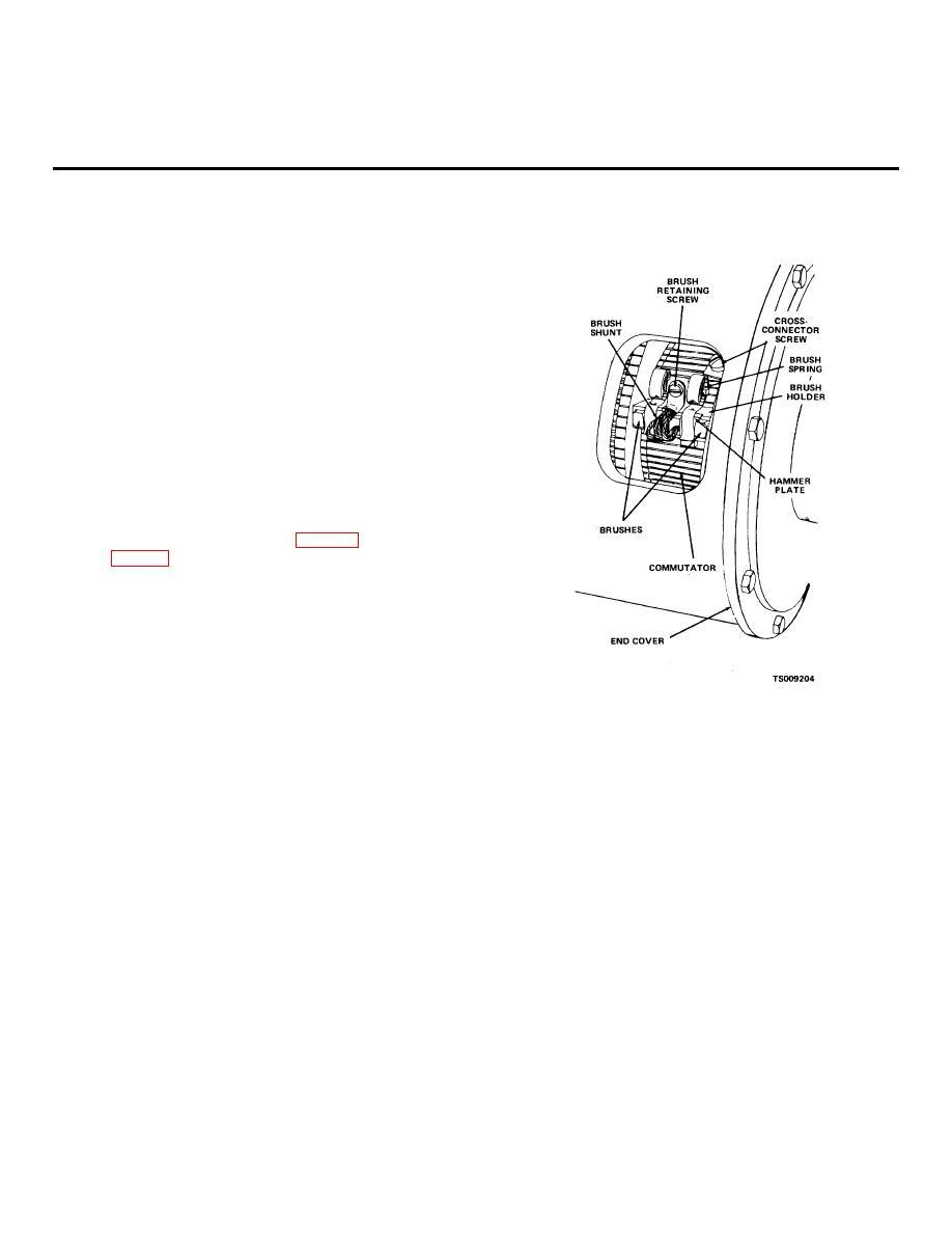 CHAPTER 8 REPAIR OF ELECTRIC MOTORS