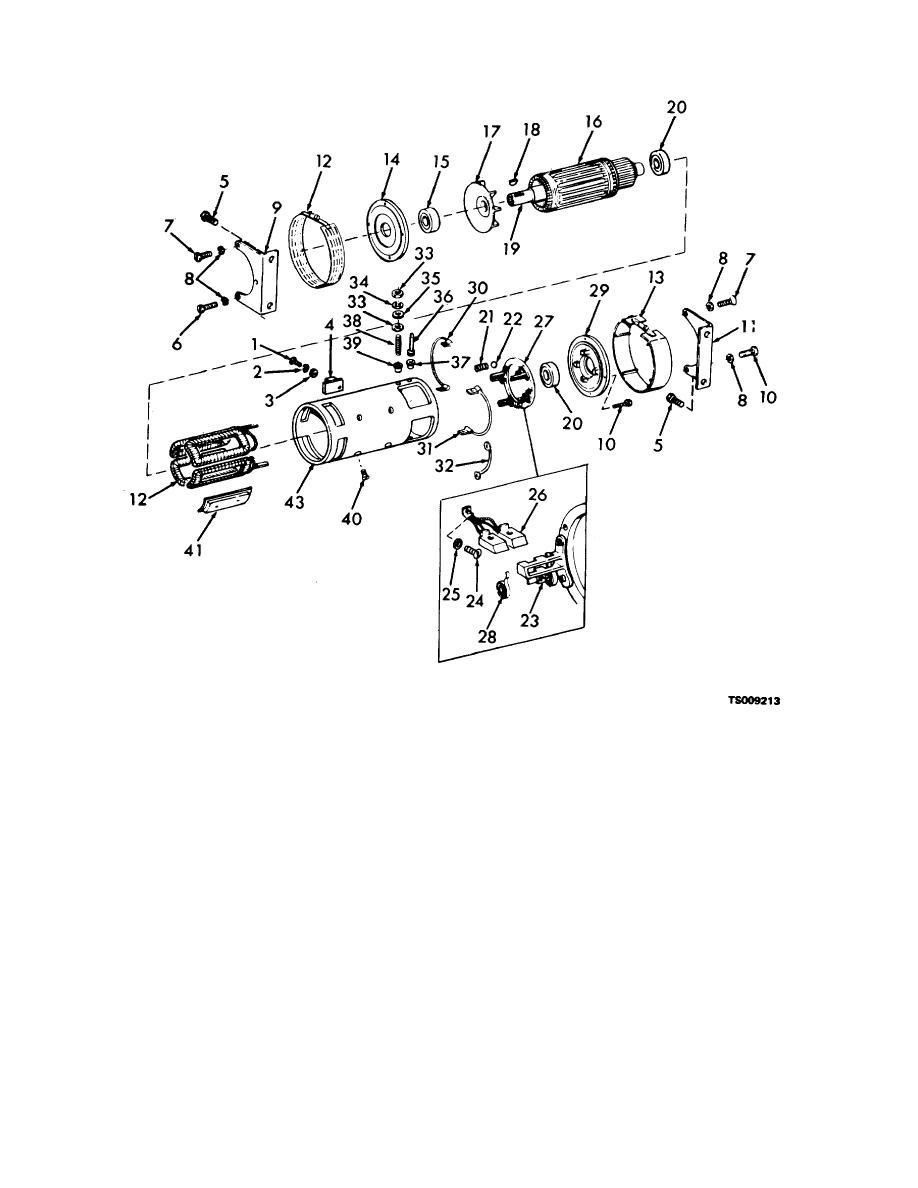 Figure 8-10. Hydraulic pump motor, exploded view.