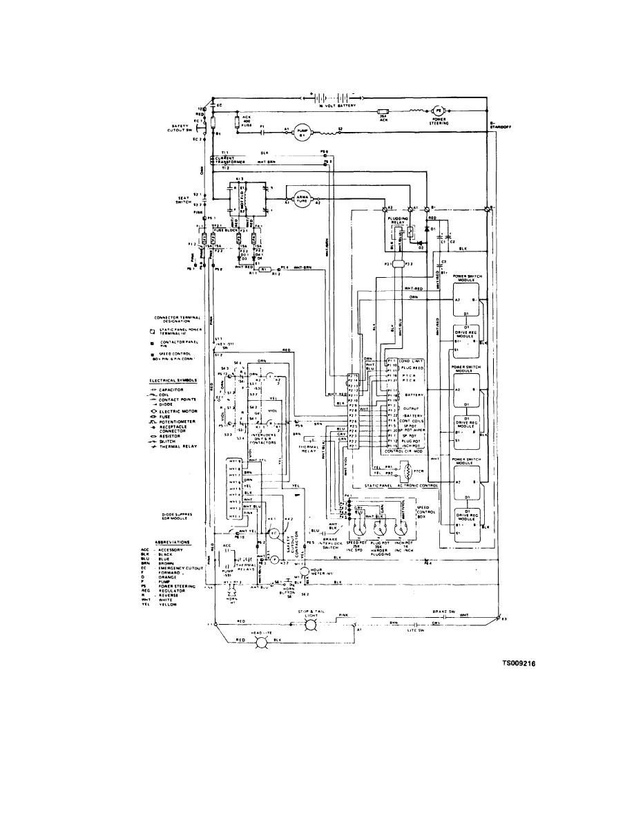 Figure 9-1. Wiring diagram.