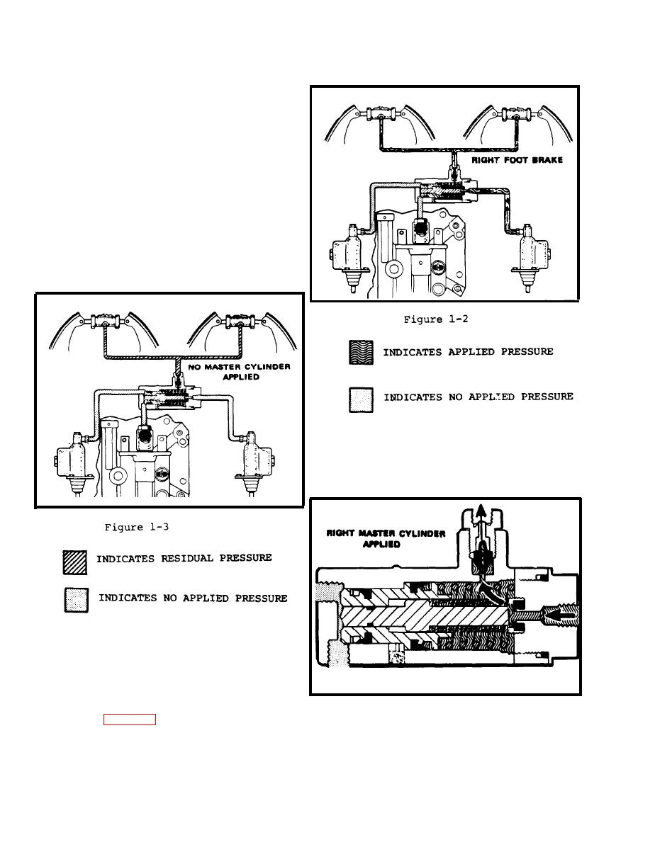 SERVICE BRAKE AND INCHING CONTROL SYSTEM