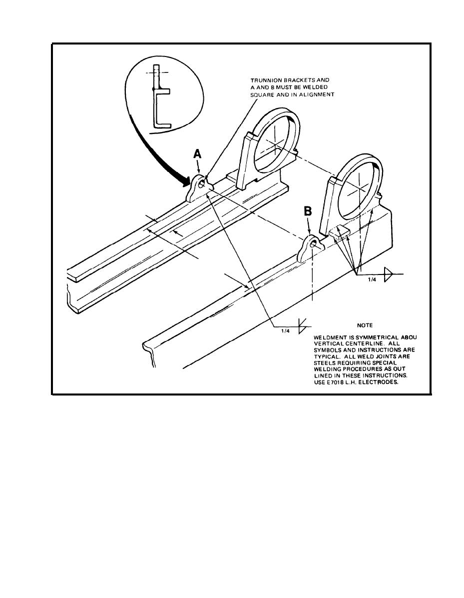 Figure 5-3. Welding Repair of Outer Rail Trunnion