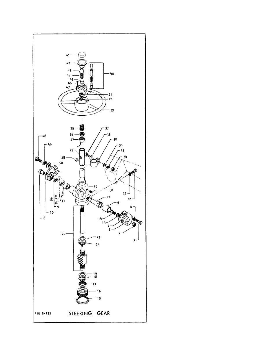 Figure 5-133. Steering Gear