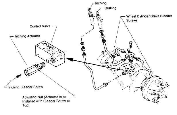 clark c500 wiring diagram