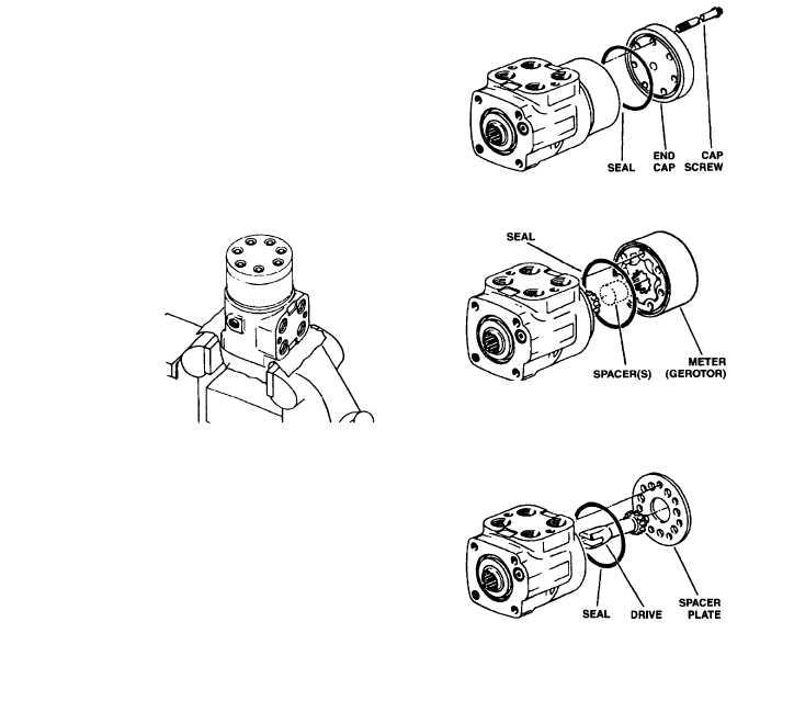 Steering Valve Overhaul (Steering Control Unit)