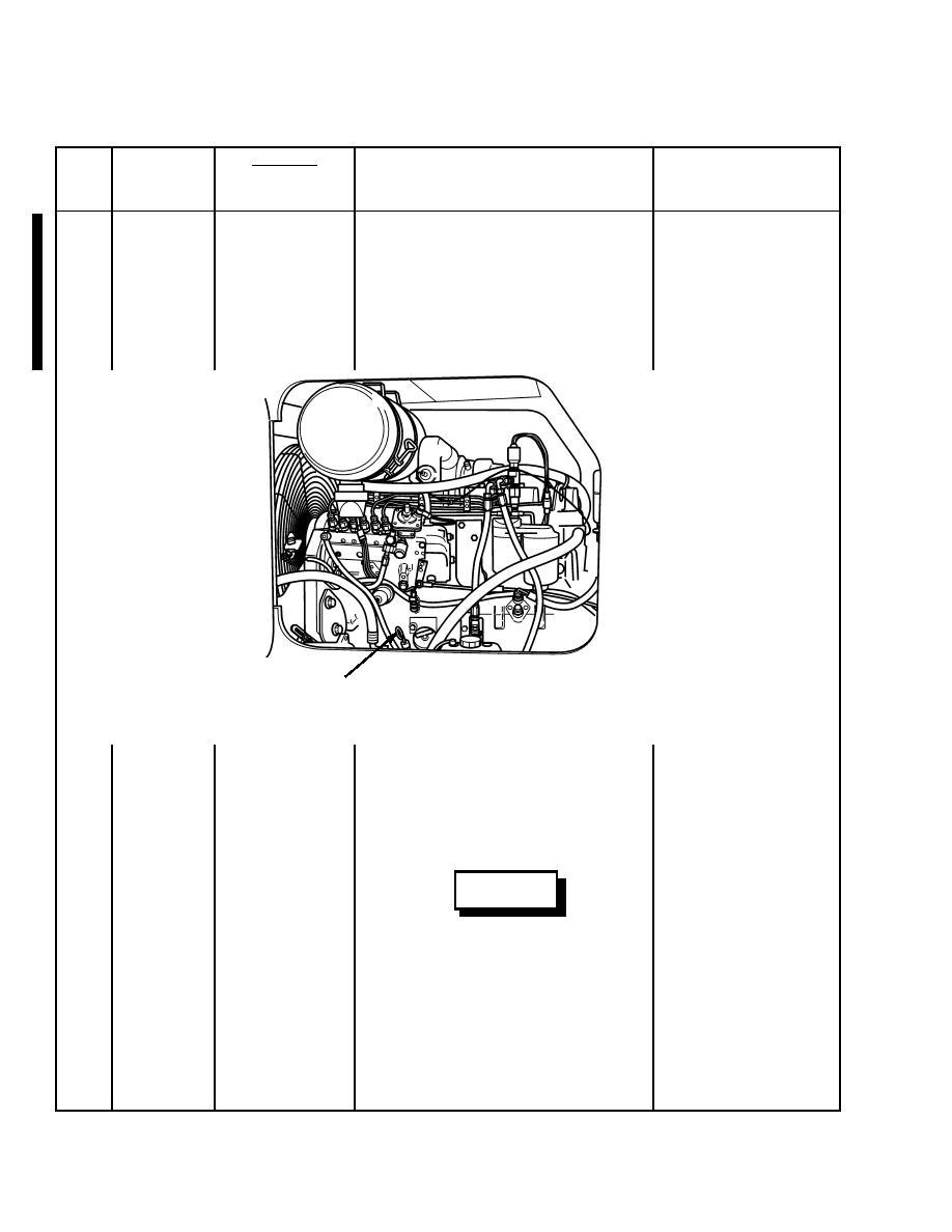 Table 2-8. Operator Preventive Maintenance Checks and